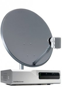 ASTRA2Connect Dish and Modem