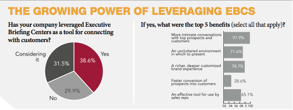 The Growing Power of Leveraging EBCS image